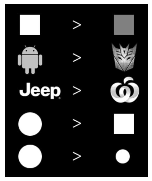 Calcolare il peso di un logo