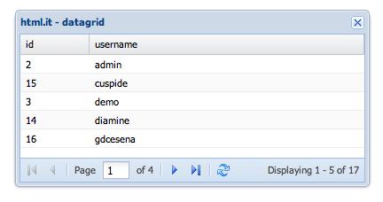 DataGrid con ExtJS
