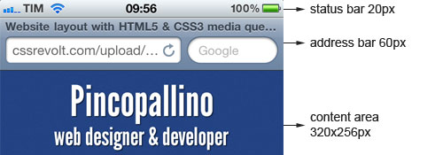 Layout CSS3 Media Queries