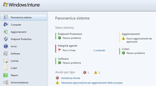 Visualizzazione  dalla console della richiesta di assistenza