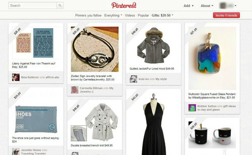 Figura 3: i Pinterest gifts
