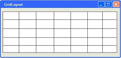 esempio di grid layout