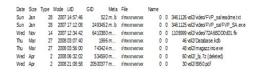 Il file CSV ottenuto