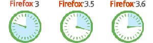 Raffronto velocità versioni Firefox