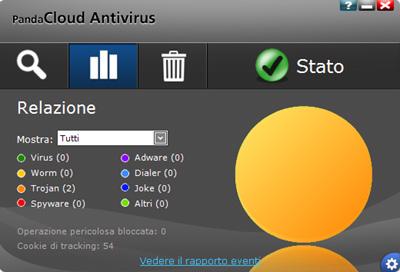 Sezione relazione - Panda Cloud Antivirus Pro