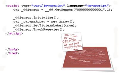 Domodomain: Esempio di codice basato su JavaScript