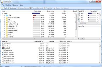 Glary Utilities: Analisi dischi