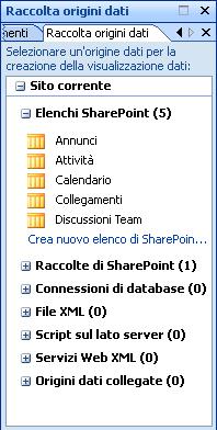Microsoft SharePoint Designer 2007 - Esempio raccolta origini dati