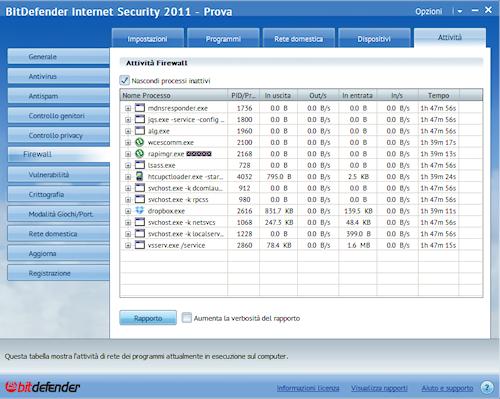 BitDefender Internet Security 2011: Esempio di attività di monitoraggio del firewall