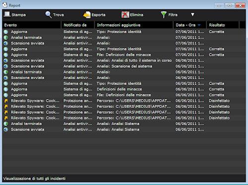 Panda Internet Security 2012: Esempio di report