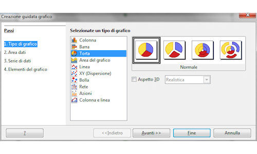 LibreOffice - Calc: esempio di creazione guidata grafico