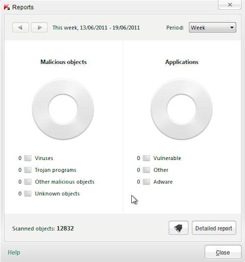 Kaspersky Anti-Virus 2012: Finestra dedicata ai rapporti sulle scansioni
