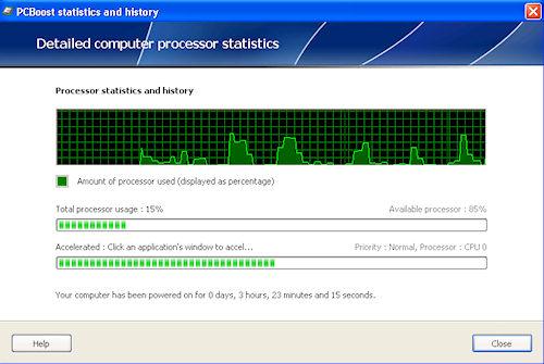 PCBoost 2011: Statistica attività processore
