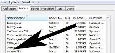 Impegno CPU