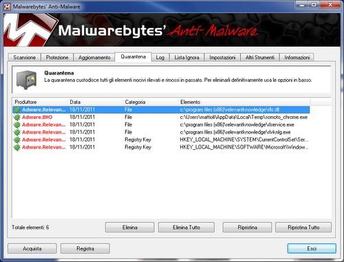 Malwarebytes Anti-Malware: Sezione Quarantena