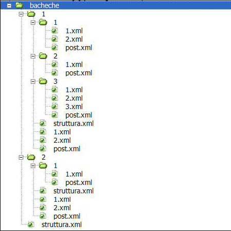 la figura del filesystem