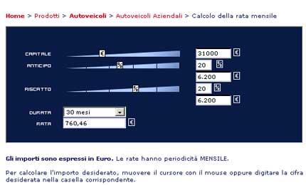 Interfaccia Fineco: i form sono gestiti da un cursore da muovere con il mouse