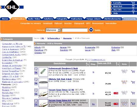 Pagina di dettaglio Pendrive di CHL