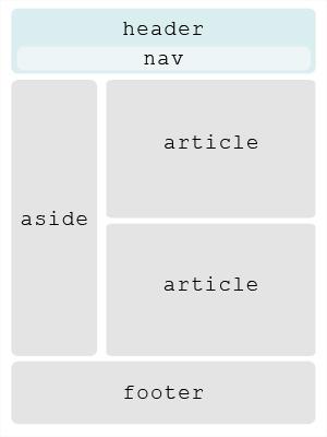 schema template html5 [header]