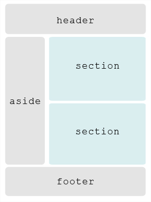 schema template html5 [section]