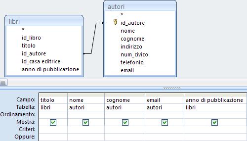 Un esempio di query definita modo visuale