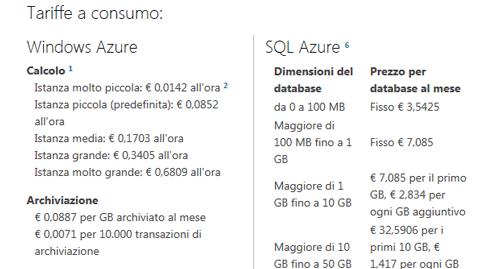 Sito ufficiale Azure, pagina prezzi - aprile 2012