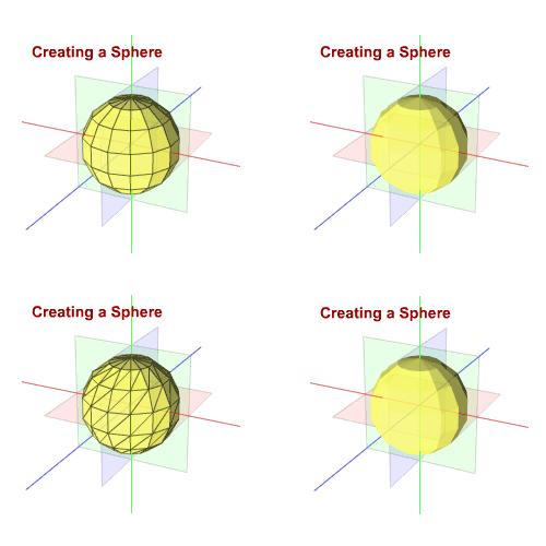 Le possibili sfere, in modalità tri e quad