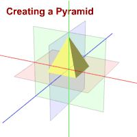 Piramide (vista dall'alto)