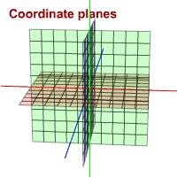 Il sistema di coordinate completo, con piani e assi