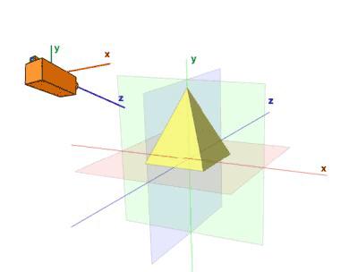 Figura che illustra i sistemi di coordinate