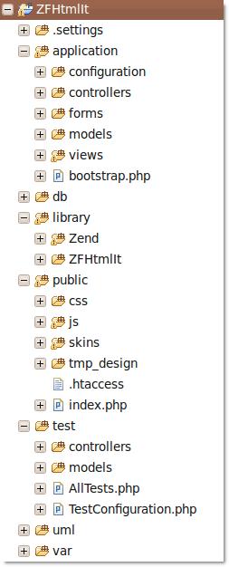 Figura 2: Le directory di un progetto con Zend Framework