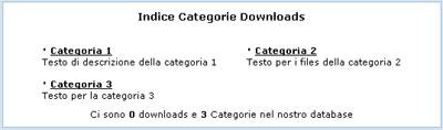 La navigazione delle categorie Downloads