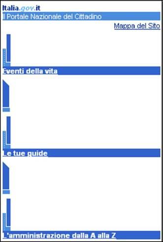 Homepage di Italia.gov.it vista con Opera in modalità SSR.