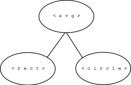 esempio di file SVG