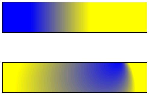 visualizzazione gradienti