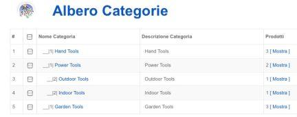 Elenco categorie associate ai prodotti