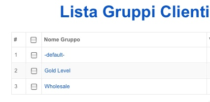 Lista dei Gruppi Clienti