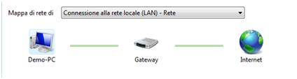 Windows 7 - Centro Connessioni di rete e Condivisioni