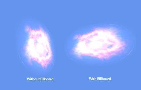 Esempio di billboard